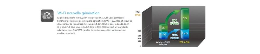 asus pce-ac68 generation