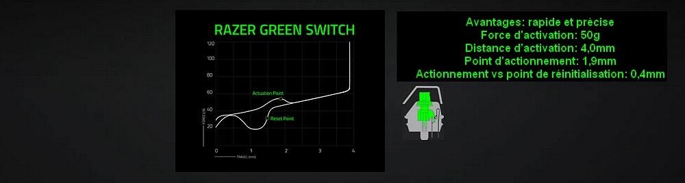 clavier razer blackwidow tournament edition chroma v2 touches verts graphique