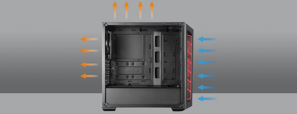 boitier cooler master masterbox mb520 refroidissement