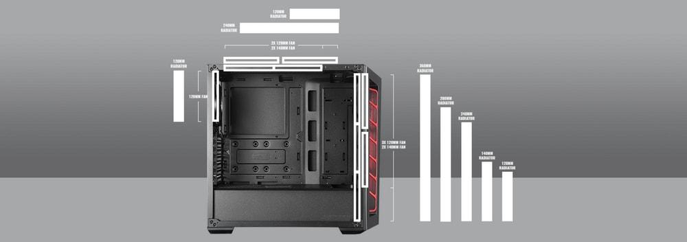 boitier cooler master masterbox mb520 ventilateurs